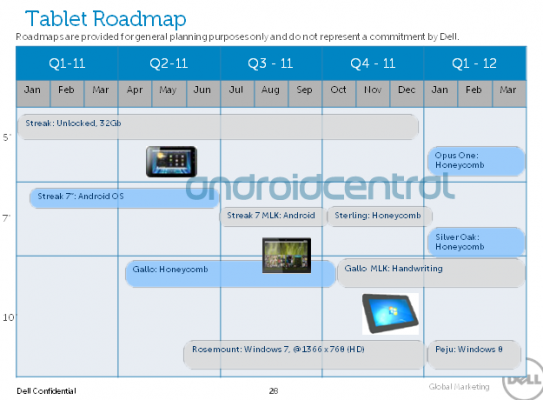 Dell Roadmap weißt Windows 8 Tablet aus