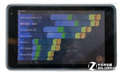 Das ZTE T98 Tablet