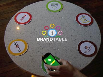 Brandtable - Tisch mit NFC Sensoren